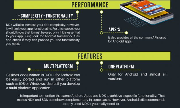 Android NDK vs Android SDK, What is the Difference?